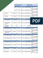 Besaran_Ruang_Rental_Office.pdf