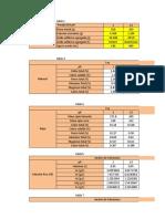 datos lab 1