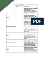 Antecedentes Históricos de La Orientación Educativa en México