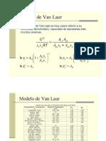 Modelo de Van Laar