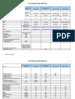 CRM Comparison2008