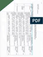 PEMETAAN MATERI MARTIKULASI.pdf