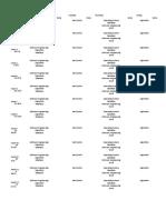 Lecture Checklist
