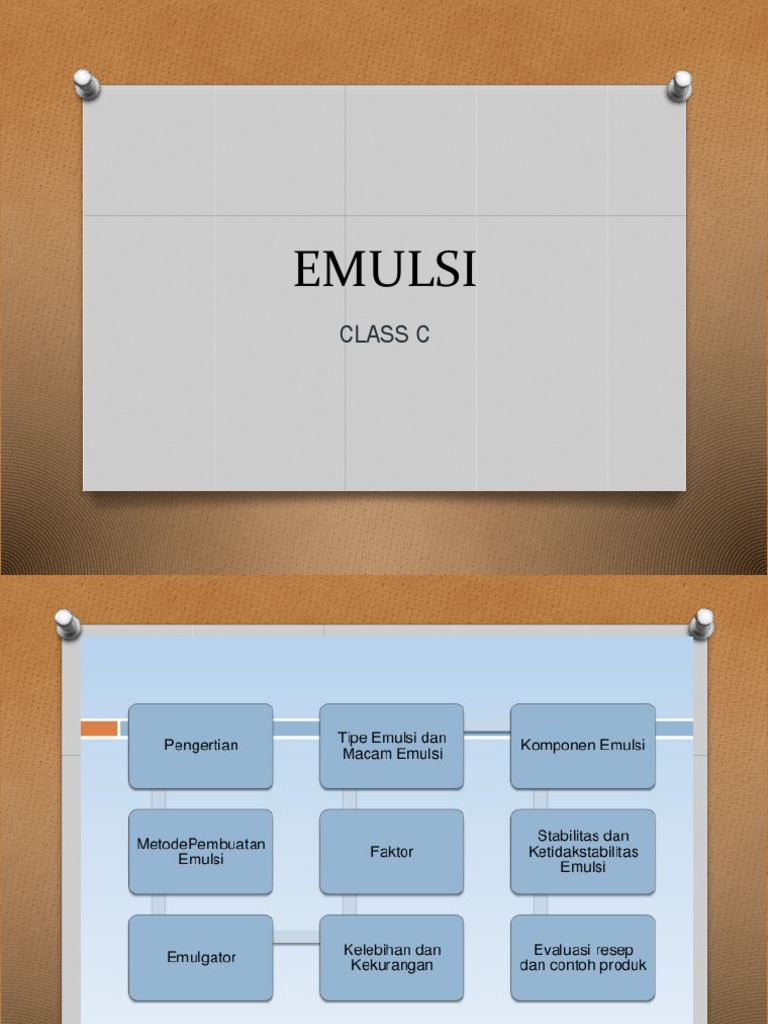 Emulsi Part2