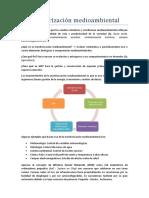 Resumen Monitorización Medioambiental
