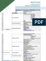 AML-CFT Compliance Checklist_NY
