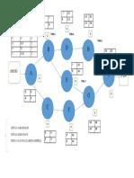 diagrama de perk administración general