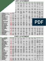 Parties Balances July 2016 to June 2017