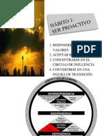 ser-proactivo-hbito-1-1212711439889052-8