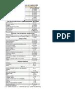Tabela de Carboidratos