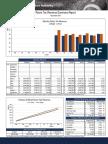 Las Vegas Stadium Authority Revenue Report 2017.11(1)