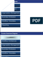 Workflow PPTs 1