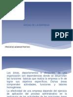 Areas de La Empresa (1)