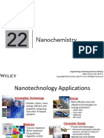 19357_Nanochemistry & Composite Materials