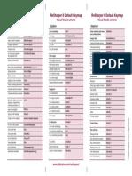 ReSharper80DefaultKeymap_VS_scheme.pdf