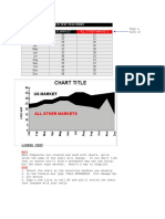 Excel Professional Formatted Charts