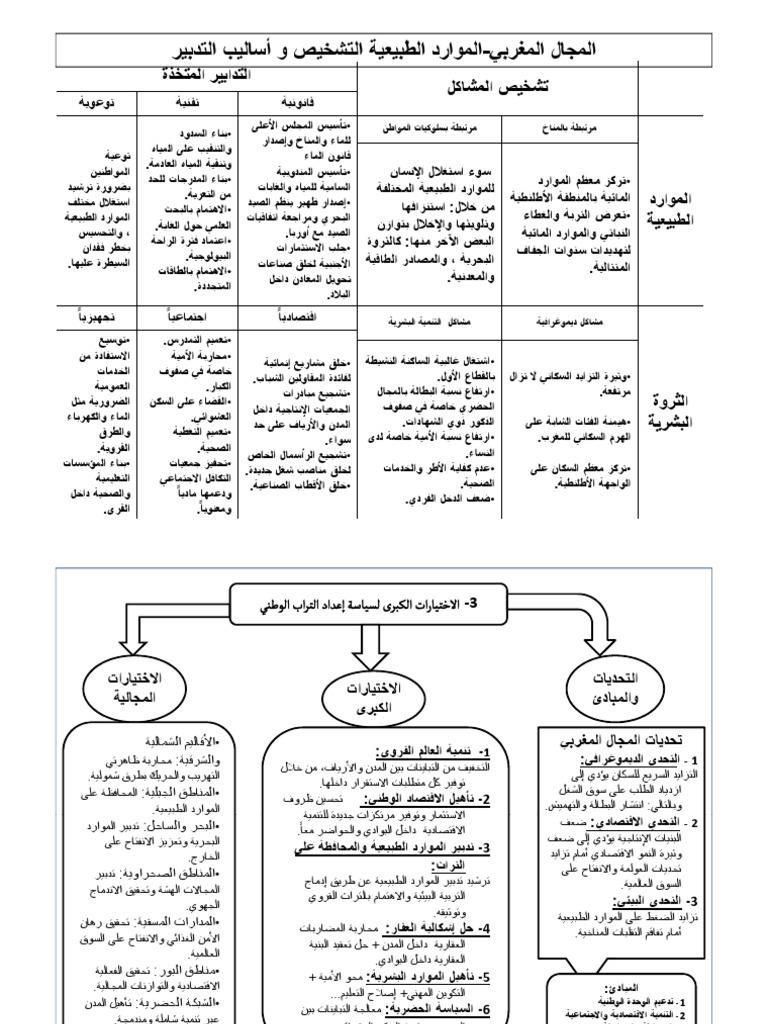 كتاب العلوم بكالوريا 2021 pdf