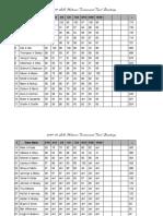 October Standings
