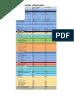 2012 03 12 Especificaciones y Rendimiento Tabla Procesadores