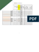 2nd 2017-18 dra data