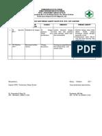 9.1.2.1 Analisis Ktd Dan Analisis Manajemen Risiko