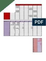Armadura en Excel Corregido Ejercicio 10