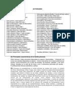 Actividades Del Manual de Botanica Fanerogamica
