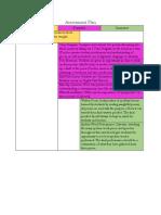 edsc 304 assessment map