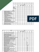 MBSA Checklist