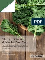 Alkaline Food Charts 5.0 b