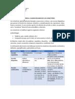 Cuadro Resumen Conectores