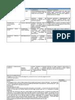 COMPENDIO DE SITUACIONES DIDACTICAS MI ALBUM 3-1.pdf