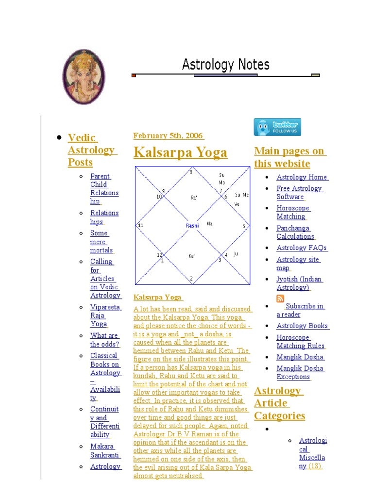 Birth Chart Marriage Predictions Rebellions