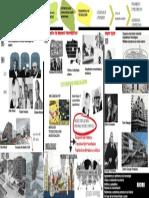 POSMODERNISTA.pdf