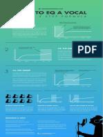 How-to-EQ-a-Vocal-Infographic-ProSoundFormula.pdf