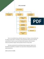 Resume Materi Binomial XII Edited COMPLETE