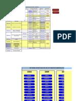Lista Maestra Documentaci_n Ambiental