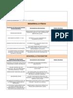 Valoración Niño - Psicología del Desarrollo.doc