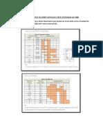 Optimizacion de Secciones Metalicas Con El Programa Sap 2000