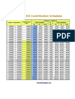 Latest SSS Contribution Table