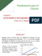 10.2 Álgebra de Funciones