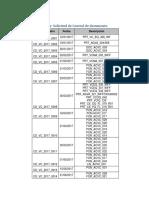 Correlativos de Solicitud de Control de Documentación