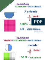2equivalnciafraespercentagemvalordecimalapresentao-121020084314-phpapp02(1).ppsx