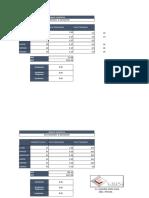 GRPG Reporte Estadístico 14