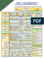 Mappa Grammatica2