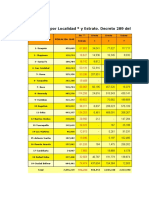 Datos Dasne Rocio .