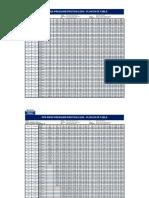 Hazen-Williams Pressure Loss PPR (Rev01)