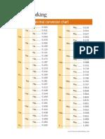 fw fraction decimal chart  2