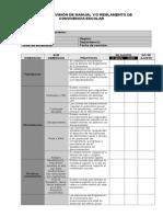 Pauta de Revision Al Manual y Reglamento de Convivencia