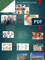 Materia Materiales